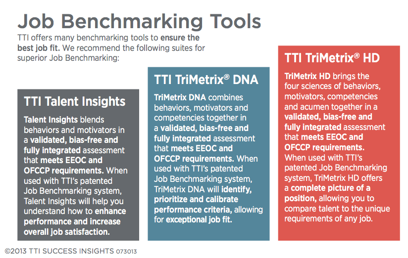 Tools Used In Job Benchmarking image